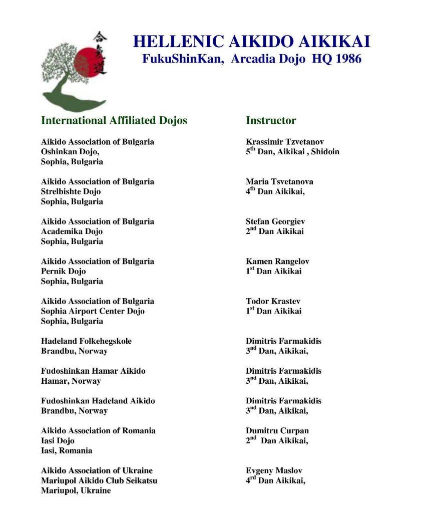 Σχολές Hellenic Aikido Aikikai international