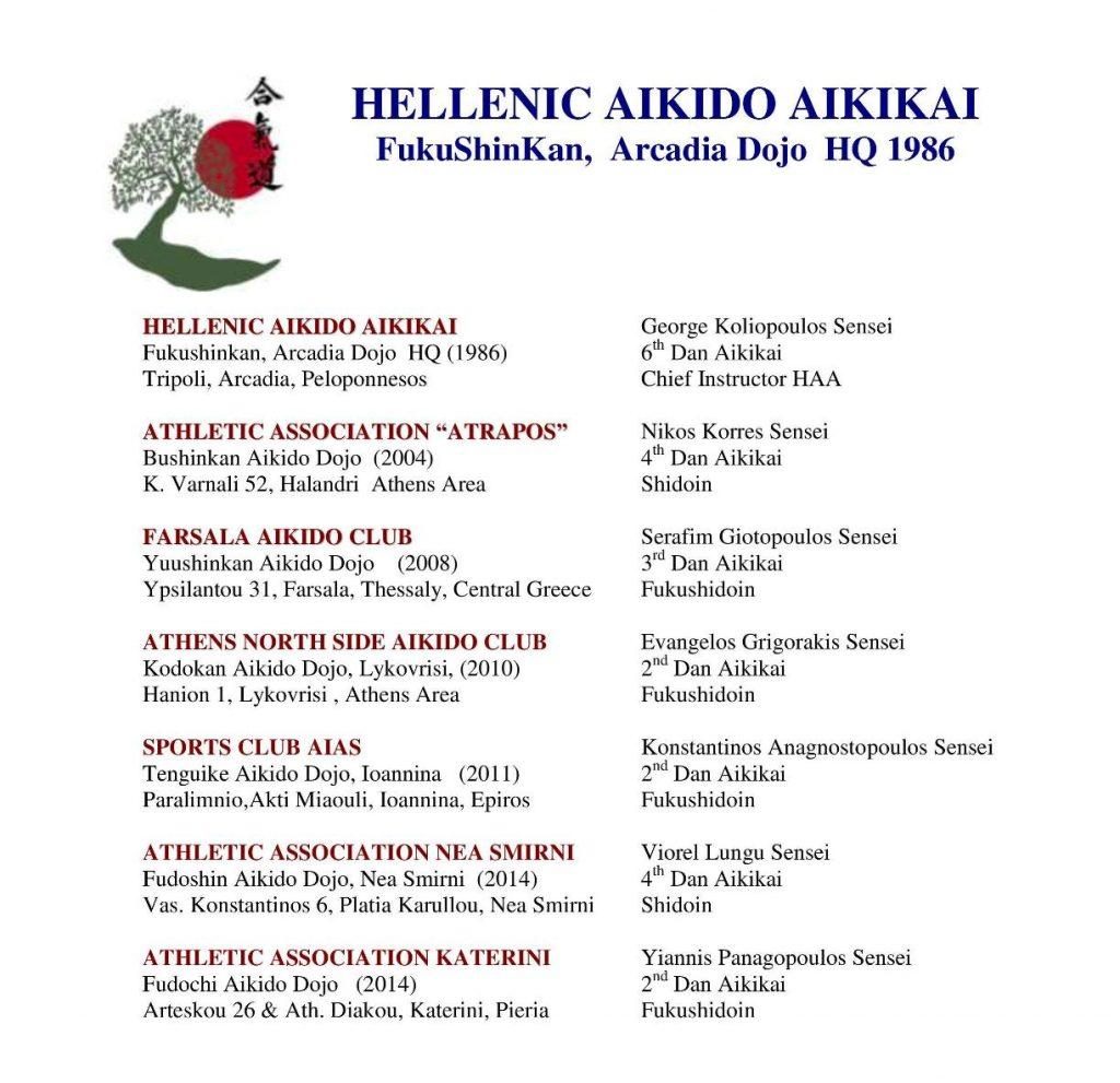 Σχολές Hellenic Aikido Aikikai Ελλάδα